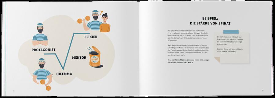 Brandtelling –Storytelling Buch Vorschau