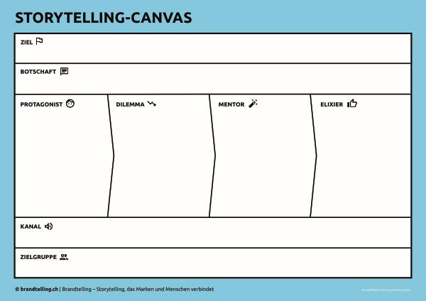 Brandtelling-Storytelling-Canvas-vorschau